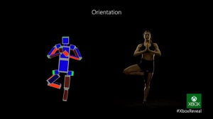 The new Kinect will allow for much more detailed and accurate body mapping. Again please keep in mind that this new and improved camera is always on.